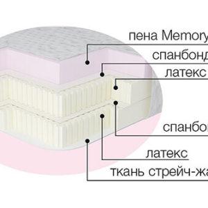 Memotex