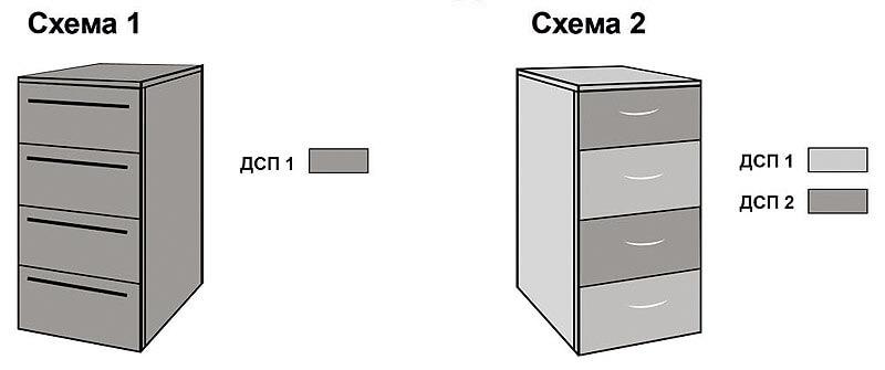 komod_1-shema