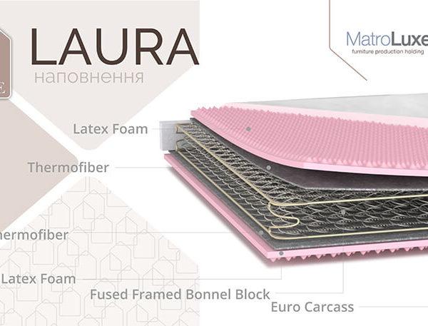 Купить ортопедический матрас Лаура